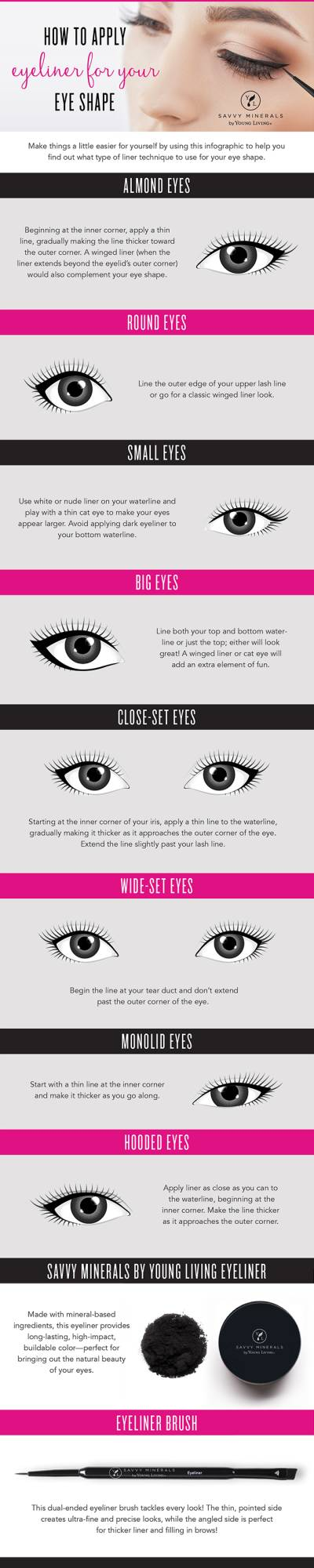 How to apply eyeliner for your eye shape Young Living